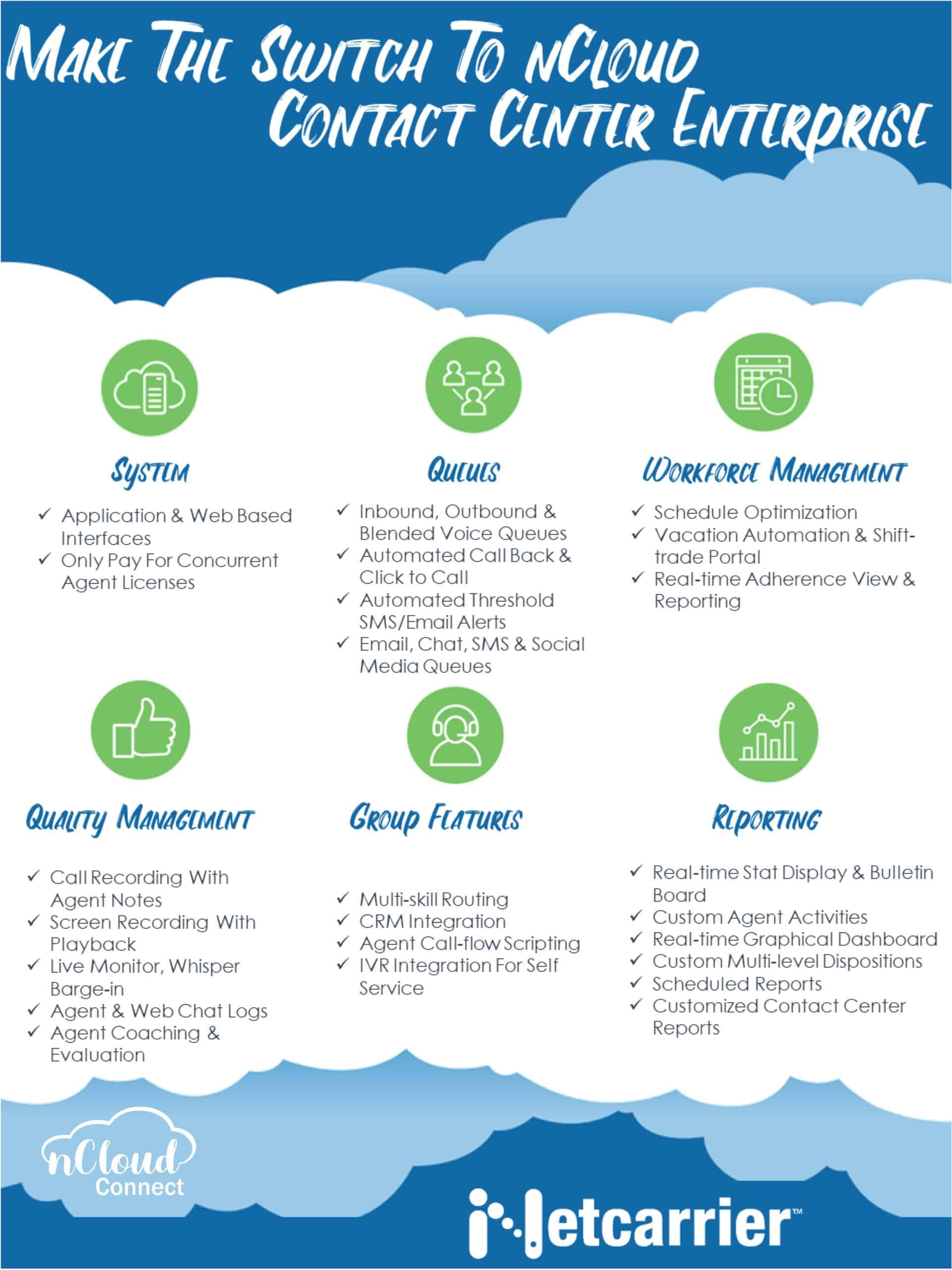 Advantages of Moving to Contact Center Enterprise Solution