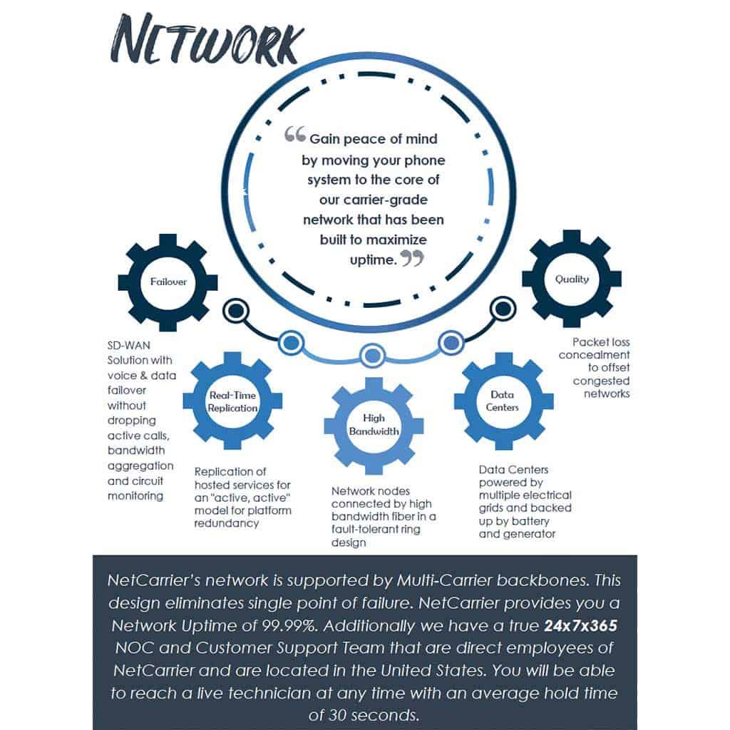 network-overview-slick